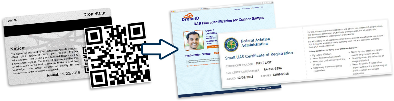 DroneID | Your Custom UAS Drone Pilot Identification Card